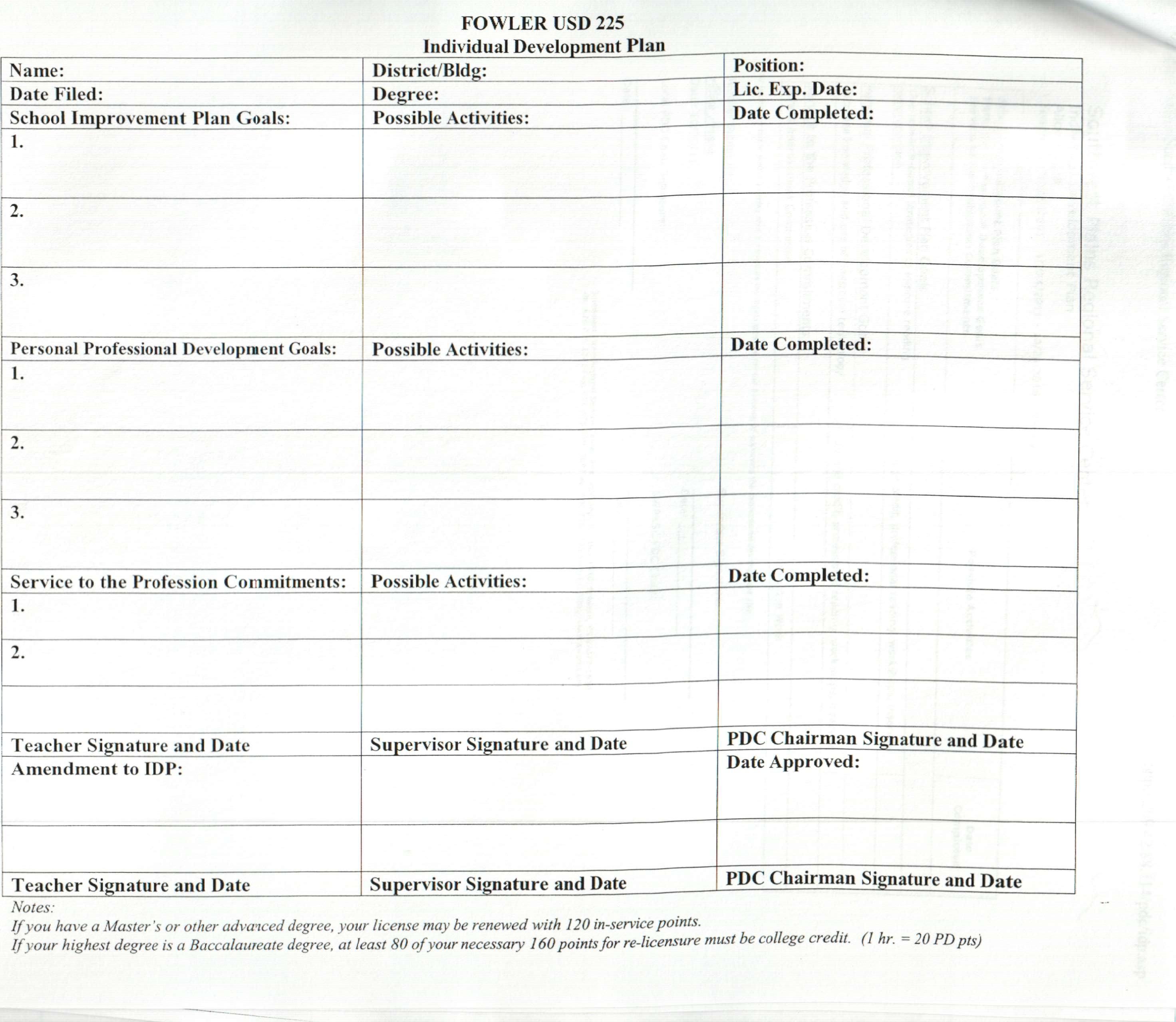 Fowler Schools USD 225 - Professional Development Committee